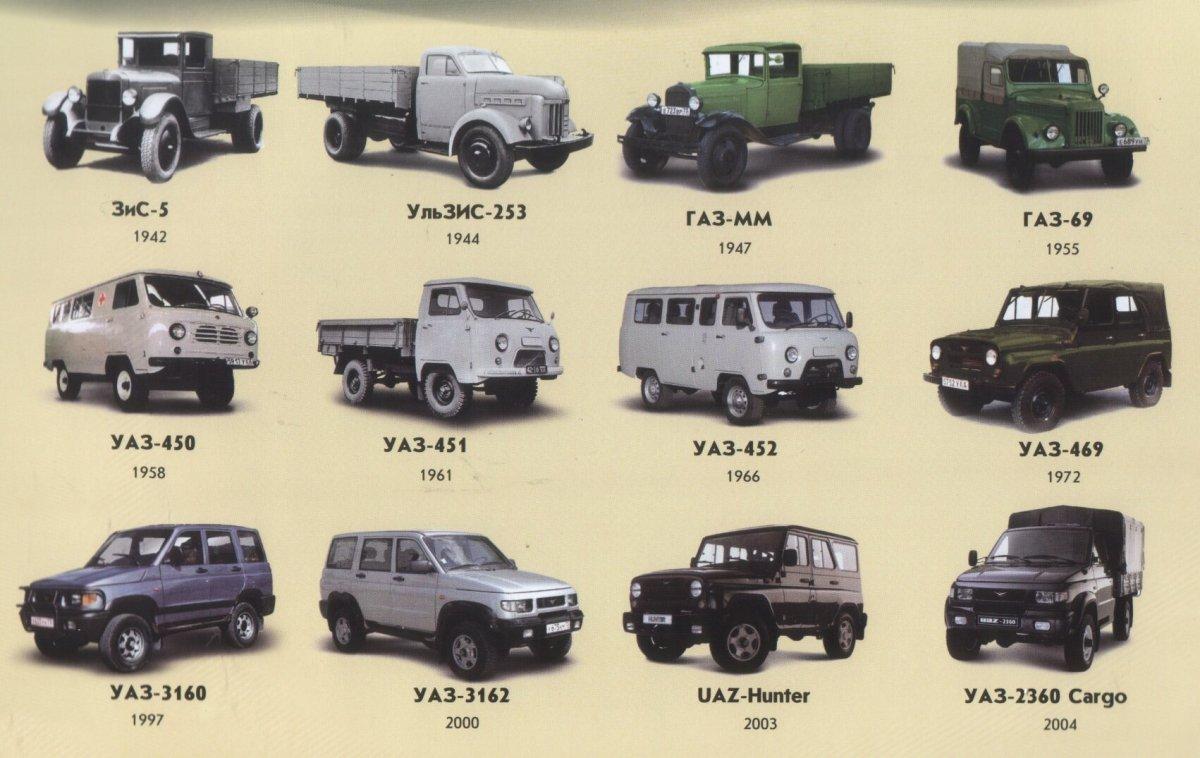 UAZ_history_1942-2004